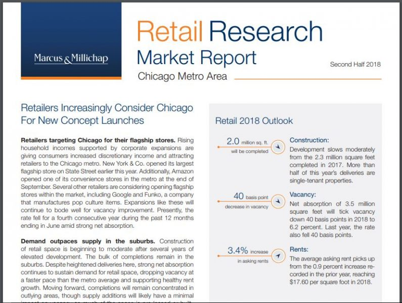 Want to sell my Multifamily Property what do I invest in - Surging Economy Boos Retail Sector